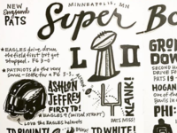 Sketchnote: Super Bowl LII - Patriots vs. Eagles