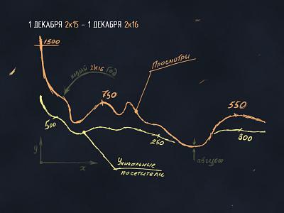 Infographics - 1 infographics