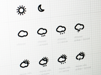 Katushkin Weather Icons