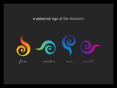 Universal Sign Of Elements