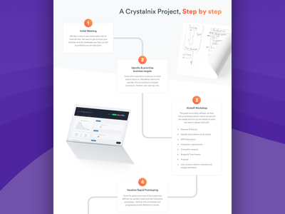 Agency Website - Process Diagram webflow design web ux ui agency us about