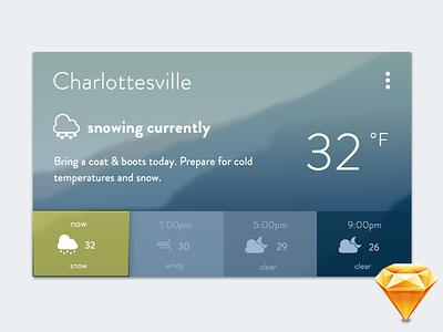 Weather Card - Free Shots Fridays charlottesville free weather card ui illustration weather card freebie sketch freebie sketch