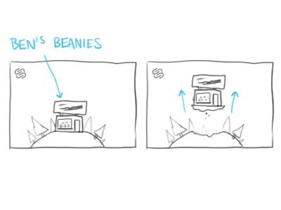 Ben s beanies