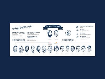 Wedding Program illustrator layout charicature program wedding