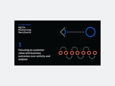 Updated Agile Marketing Values pictogram marketing branding web design illustration