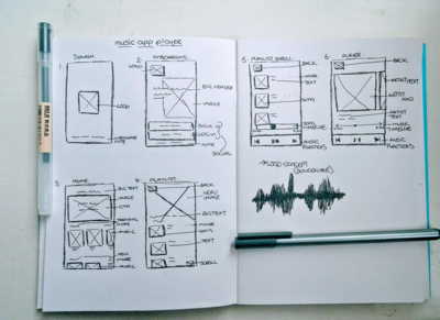 Music app wireframe
