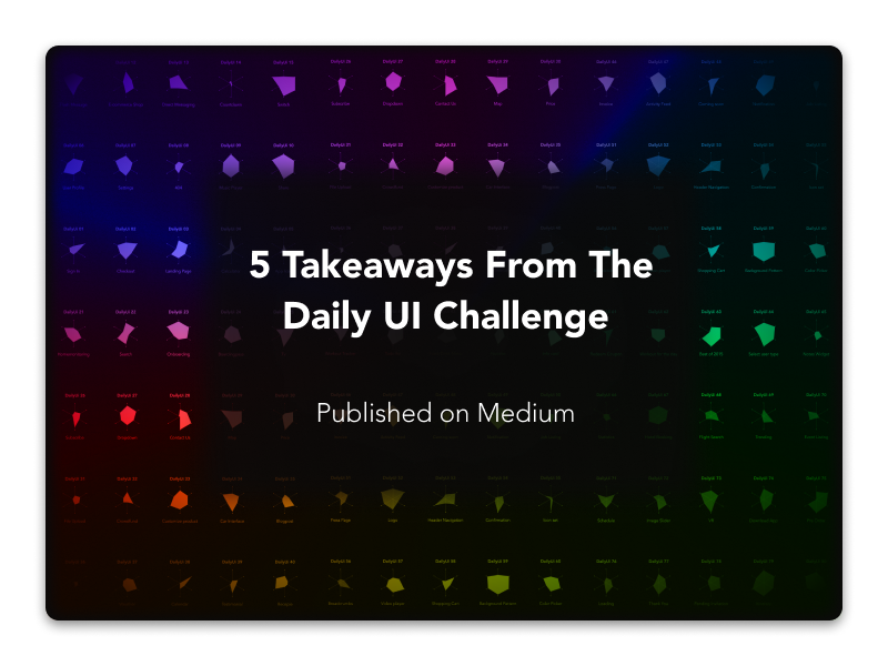 Dailyui Medium dailyui post medium article