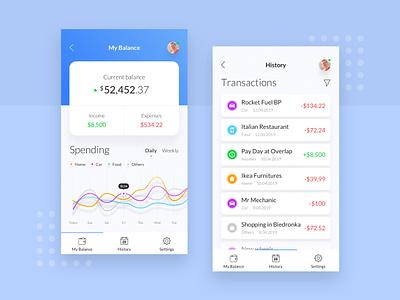 Finance Control App analytics chart blue clean app design web design design iphone finance phone ux design ux ui ui design mobile app