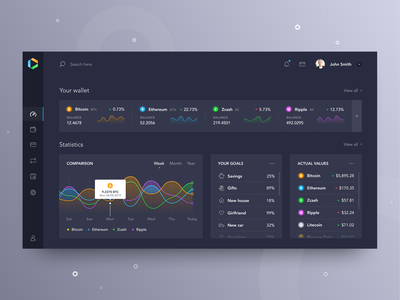 Crypto Dashboard bitcoin stats clean figma crypto finance interface design app design app web design web ux design ui design ux ui dark chart dashboard cryptocurrency