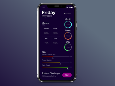 CrossFit Workout Tracker ui ux user experience design crossfit fitness tracker fitness