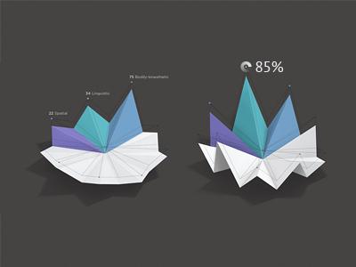 3d chart infographic statistics 3d diagram diagramm photoshop chart ui graph web app illustration dashboard