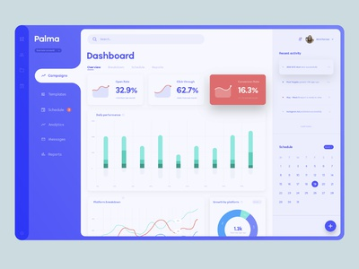 Palma: Dashboard silk studio dashboard layout dashboard design dashboard ui dashboard ux design ui design