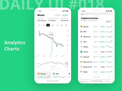 Daily UI #018 - Analytics Charts ui dribbble design ui design user interface apple iphone xs analytics xrp cryptocurrencies cryptocurrency bitcoin ethereum 18 graph chart analytics chart daily ui 18 daily 100 daily ui