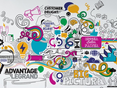 Wall Branding wall branding mural graphic design illustration typography design branding free throw