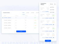 Mobile Responsive Dashboard responsive design web ux ui branding design