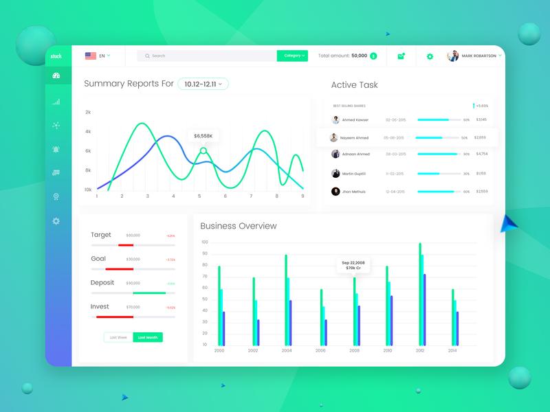 Analytics UI Dashboard typography analytics chart stocks pie data analytics data card chart webapp web uxresearch interface user experience dasboard ui ux clean design analytics dashboard analytics