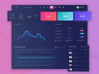 Cryptocurrency Ui Dashboard