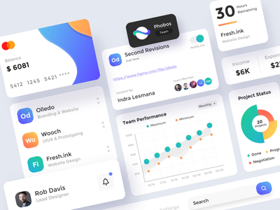 Phobos Dashboard Animation design after effect website ux ui simple company agency design ageny design team team performance overview minimalist 2d animation animation gradient dashboard chart card