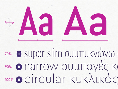 Typemates Cera Condensed and Compact #02 variabe font width greek cyrillic typeface sans serif geometric font design condensed cera pro