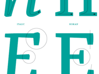 Franziska Specimen Italic
