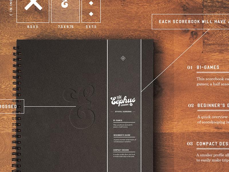 Scorebook Diagram baseball diagram hoboken high sans typography