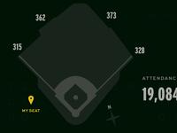 MLB Gameday tweaks