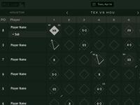 MLB At Bat Scorecard concept