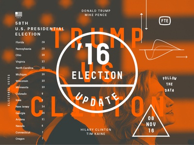 FiveThirtyEight Election