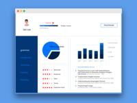 Daily UI 021 /monitoring dashboard