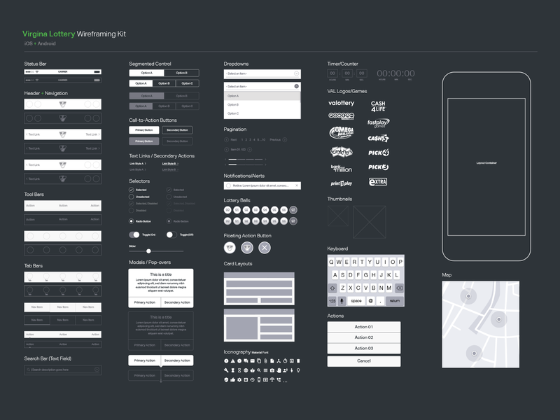 VA Lottery - Mobile Wireframe Kit atomic design components pattern library ui kit wireframe kit wireframe mobile icon vector app ux ui logo branding design
