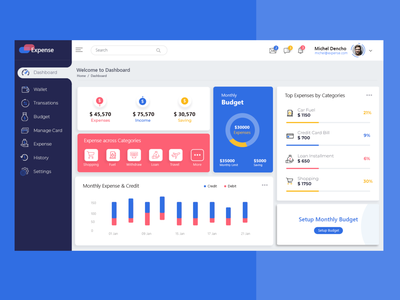Expense Tracking Dashboard