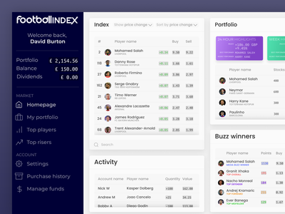 Football INDEX Redesign dashboard design dashboard ui