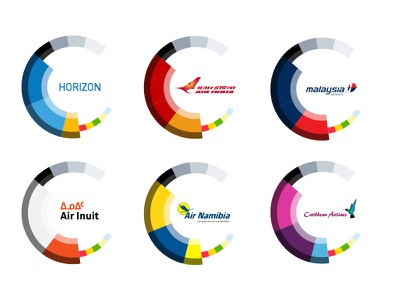 Color Wheels design system applied color color wheel airlines