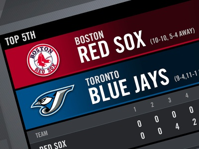 ESPN ScoreCenter baseball scores sports refresh design ui