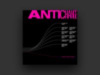 Anti Change