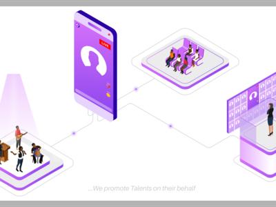 Isometric illustration for social media banner