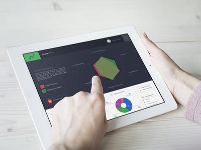 Nadin Stats stats analytics graph chart data ui ipad app dashboard interface ndc2014