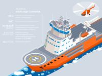 isometric ship - Gazprom