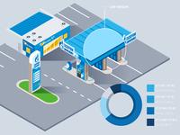 Petrol station - Gazprom