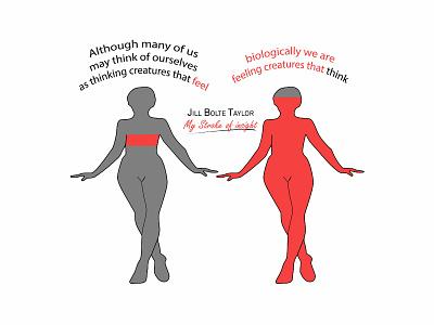 Feeling Creatures - women consciousness stroke of insight stroke feeling creatures feelings feel sensibility emotions awake illustration visual communication