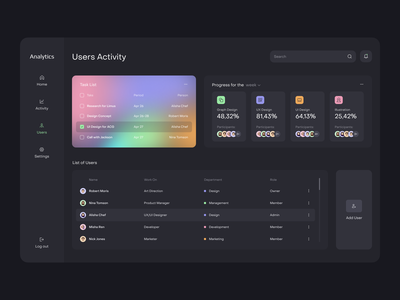 Analytics Platform fireart studio dashboad clean minimal app ux ui web design interface