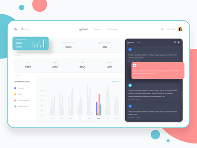 Dashboard Design graph ui chart ui analytics analytics chart typography chart commens ui comments cards ui cards tags dashboard template design ui design dashboard design web app dashboard app dashboard ui dashboard ui