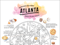 Atlanta - Sweets Map