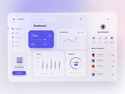 Mooney - Finance App Dashboard 💰 minimalist trend statistic bank app web 3d purple clean gradient glass dashboard money finance