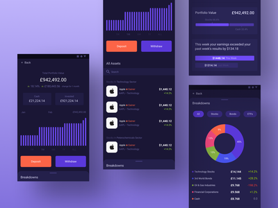 Stock Purchase App Dark Theme graphic purple ui  ux design stock app mobile app dark theme ui ux ui  ux mobile