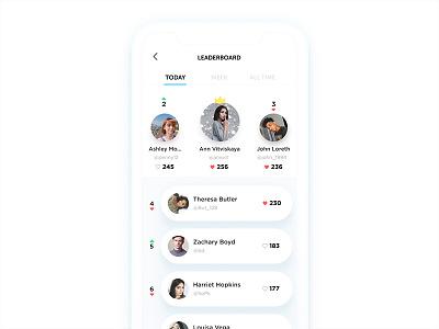 leaderboard 019 app iphone widget ux ui rank list leaderboard daily ui