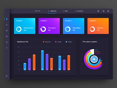 Backend Operating System 2 fu i web system monitoring visualization data chart dashboard 3d