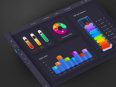 Backend Operating System 4 fire fui design web system visualization data dashboard chart 3d