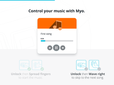 Myo Connect Start Guide