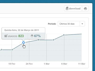 Analytics ui ux interface user interface analytic statistic graph